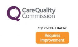 Care Quality Commission Rating 2021
